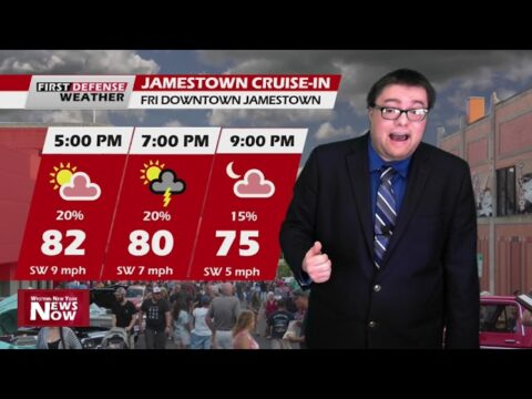 Heat And Humidity Return With A few Spotty Thundershowers